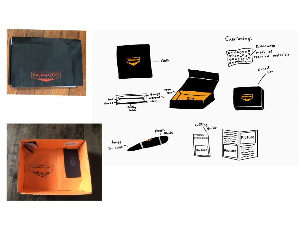New packaging design plans for Kalamazoo Gourmet, designed by students at Highcrest Middle School.