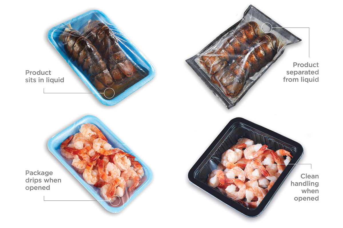 The SeaWell technology can be incorporated into absorbent trays and pouches to significantly limit liquid buildup to improve safety and extend freshness and shelf life.